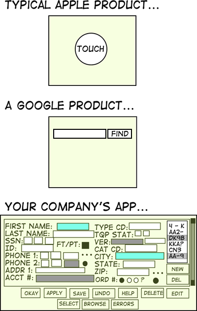 simplicity-vs-your-application