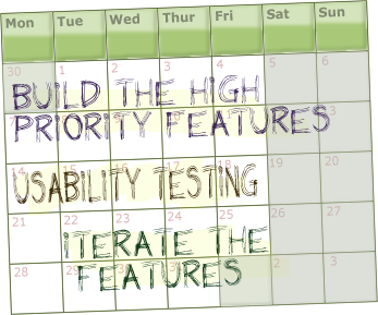 Prioritise and schedule the tasks