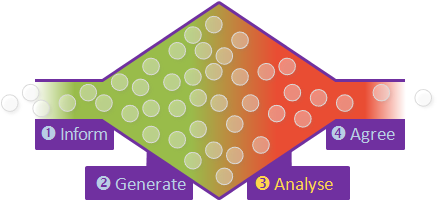 generative-design-stage-3