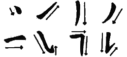 Some basic stroke orders of Chinese characters